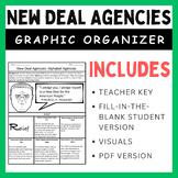 New Deal Alphabet Agencies: Graphic Organizer