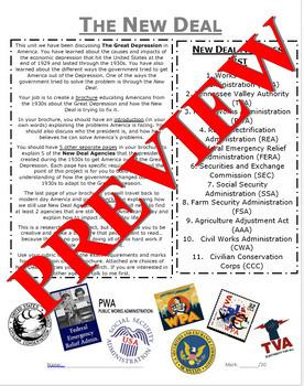 New Deal Brochure Project- Great Depression Era- Editable