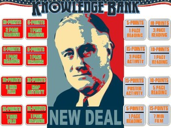 New Deal Digital Knowledge Bank