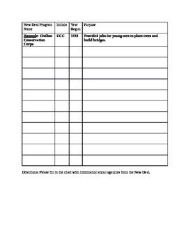 New Deal Program Worksheet