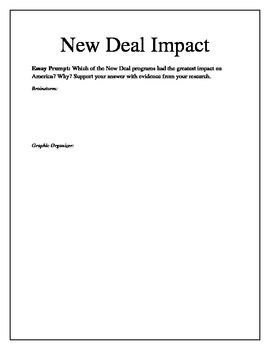 New Deal Programs Impact Essay