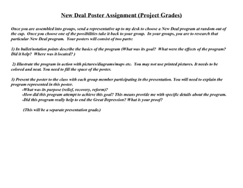 New Deal Project - US History