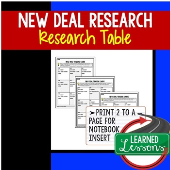 New Deal Research Graphic Organizer