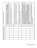 New ELA Standards Checklist TN 5th Grade