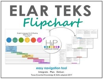 Grades 6-8 New ELAR TEKS Flipchart Bundle