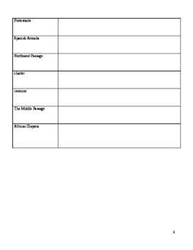 New Empires in the Americas Unit Plan/Organizer for Students