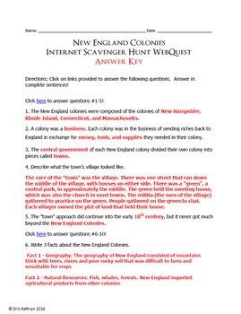 New England Colonies Colonial America Internet Scavenger Hunt WebQuest