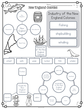 New England Colonies Differentiated Activities
