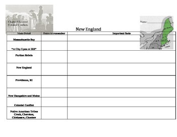 New England Colonies Graphic Organizer