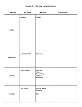 New England Colonies: Graphic Organizer