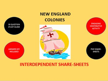 New England Colonies: Interdependent Share-Sheets Activity