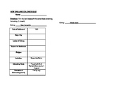 New England Colonies Notes/Quiz