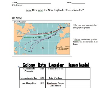 New England Colonies and Middle Colonies (PowerPoint, Worksheets, Essay)