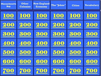 Jeopardy - The New England Colonies (A 5th Grade Comprehen