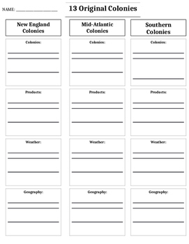 New England, Mid-Atlantic, and Southern Colonies Graphic Organizer