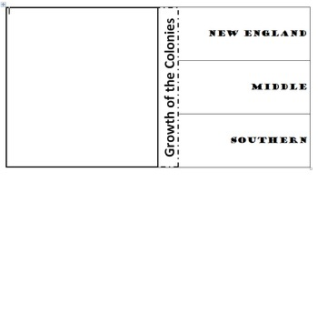 New England, Middle, Southern Colonies Foldable