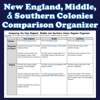 New England, Middle, and Southern Colonies Comparison Organizer