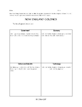New England, Middle and Southern Colonies Organizer