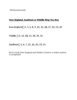 New England, Middle, and Southern Colonies Ring Toss