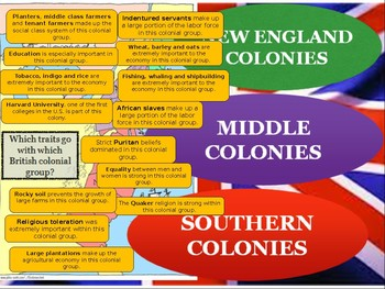 New England, Middle and Southern Colonies Study Tool