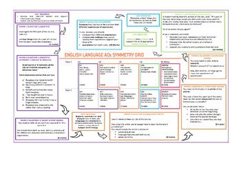 New English Language Arts Course Assessment Resources Bundle