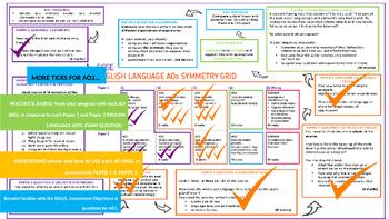 New English Language Arts Skills Course UNIT 3 COMPARISON