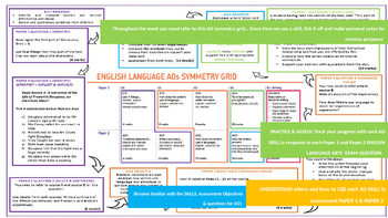 New English Language Arts Skills Course UNIT1