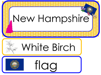 New Hampshire State Word Wall Bulletin Board Set. Geography Curriculum.
