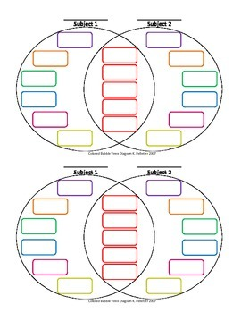 New & Improved Venn Diagram! Organized & Accurate! Bubble Venn Diagram