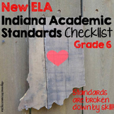 New Indiana Standards Checklist