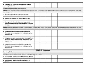 New Indiana Standards Checklist