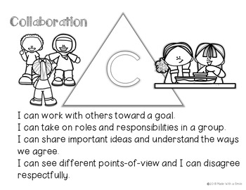 Intermediate Core Competencies Posters With Images