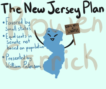 New Jersey Plan Picture