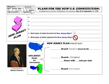 New Jersey Plan for Government