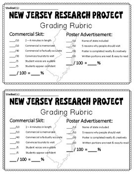 New Jersey Project: Make a Commercial & Poster {New Jersey Research Activity}