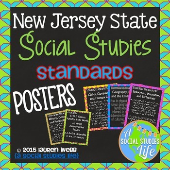 New Jersey State Social Studies Standards Posters