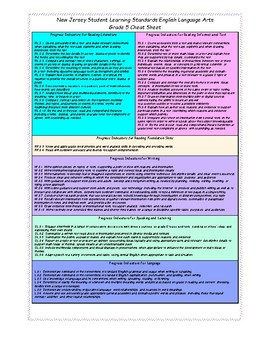 New Jersey Student Learning Standards for ELA (NJSLS) Fifth Grade Cheat Sheet