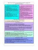 New Jersey Student Learning Standards for ELA (NJSLS) Fift