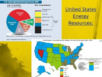 New!!! Match APES CED!! Unit 6 Energy Resources and Consumption-Fully Editable!