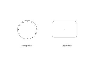 New Math SOL 1.9 Time to the hour and half-hour