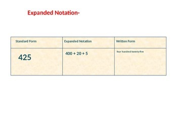 Math TEKS 5.2A, Decimals and Expanded Notation Vocabulary & Word Wall Cards