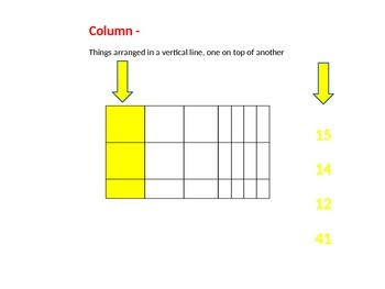 New Math TEKS 5.3D, Multiplying Decimals Using Models Vocab & Word Wall Cards
