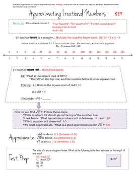 New Math TEKS 8.2A 8.2B 8.2C