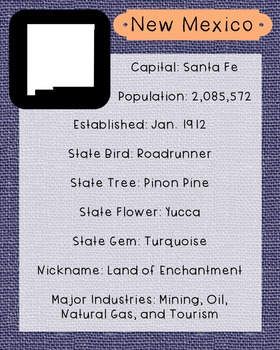 New Mexico State Facts and Symbols Class Decor, Government, Geography