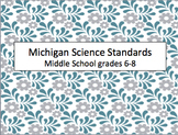 NEW! Michigan 6-8 Science Standards (2015) Posters