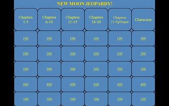 New Moon by Stephenie Meyer Jeopardy PowerPoint Game