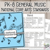 National Core Arts Standards for PK-8 General Music: Plann
