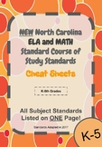 New NC Standard Course of Study Standards CHEAT SHEETS (ELA and MATH)