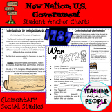 New Nation / US Government Mini Anchor Charts