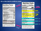 New Nutrition Labels Powerpoint Slideshow